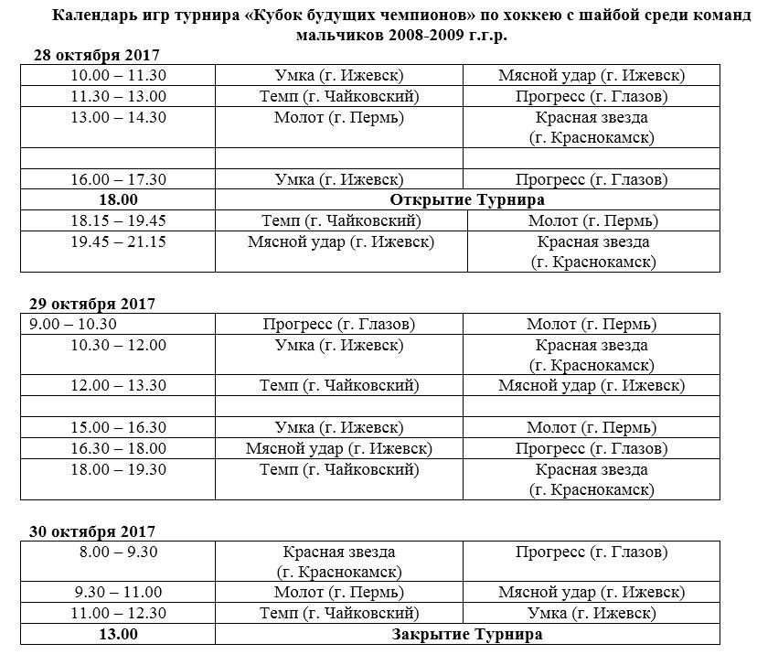 турнир будущих чемпионов, Чайковский, 2017 год