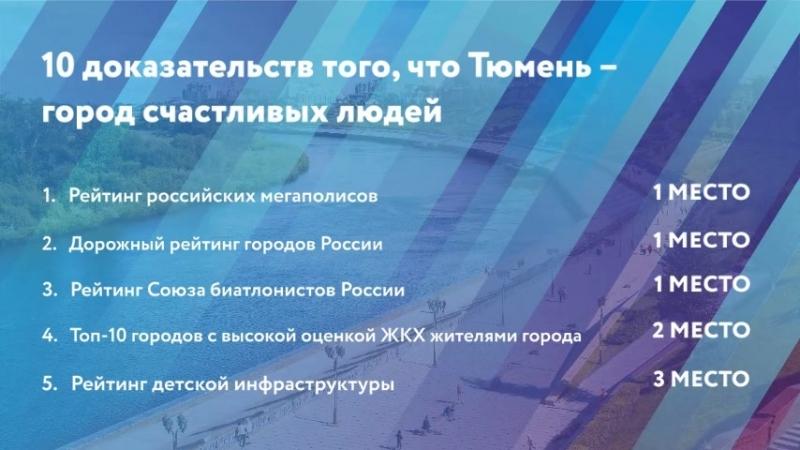 Тюмень - город счастливых людей
