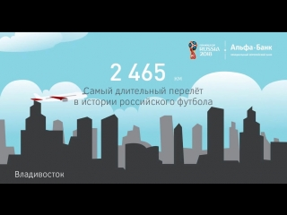 Самый длительный перелёт в истории российского футбола!