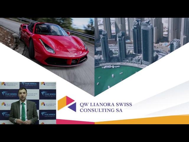 Презентация рекламного брокера QW Lianora Swiss Consulting SA