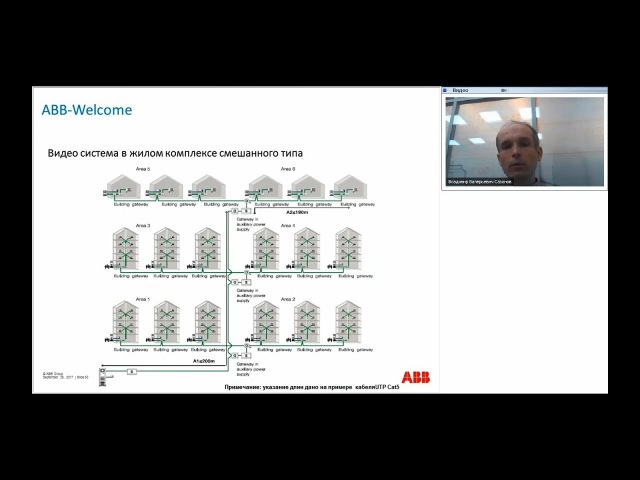 Вебинар АББ_Домофонная система ABB Welcome М. Примеры организации системы.
