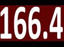 КОНТРОЛЬНАЯ ГРАММАТИКА АНГЛИЙСКОГО ЯЗЫКА С НУЛЯ УРОК 166 4 АНГЛИЙСКИЙ ЯЗЫК ДЛЯ СРЕДНЕГО УРОВНЯ
