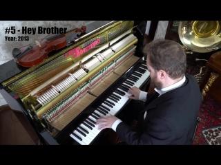 10 песен диджея Avicii на пианино