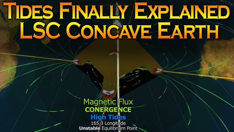 Tides Finally Explained [LSC Concave Earth]