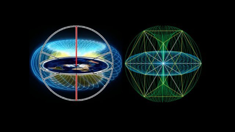 Flat Earth's Center Projection System: Black Holes, Shadow Selves the Return to Eden