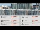ЖК «UP-квартал Светлановский» обзор Тайного Покупателя