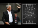 Game of Tactics EP 05 | Jose's Man Marking and High Pressing
