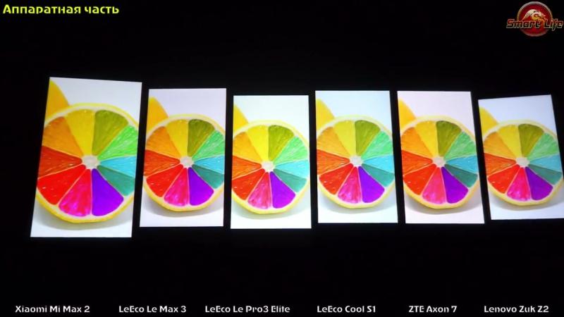 ТОП смартфонов за 250$! Xiaomi Mi Max 2 _ LeEco Le Max 3 _ Le Pro 3 _ Cool S1 _ ZTE Axon 7 _ Zuk Z2