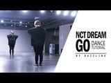 NCT DREAM(