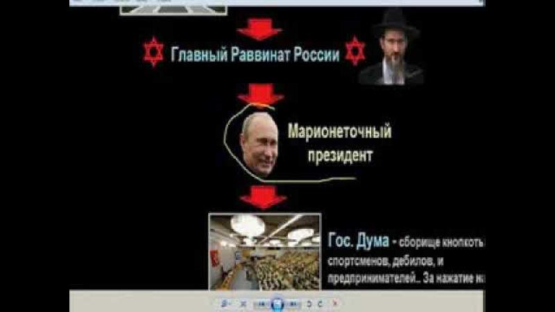 Россия в жидовской оккупации - Что делать?