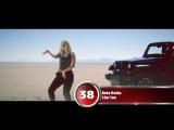 40 лучших песен Europa Plus Музыкальный хит-парад недели
