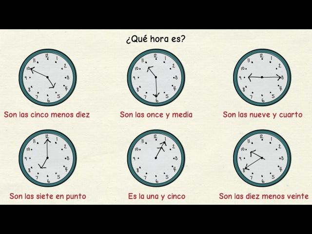 Aprender español: Las horas (nivel básico)