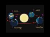 Слишком опасные знания о Плоской Земле которые ВАМ запрещено знать