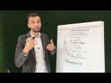 Ключевой Фактор Успеха l Как Добиться Успеха