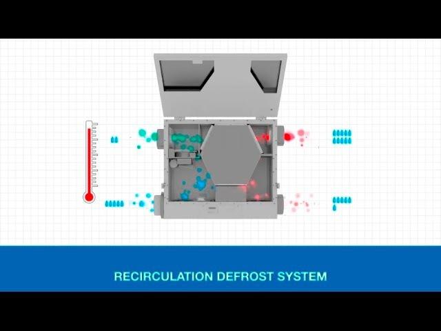 VENTS Frigate ERV 120 SR – приточно-вытяжная установка с рекуперацией тепла