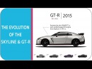 The Evolution Of The Nissan Skyline And GT-R from 1957 - gt-r 2017