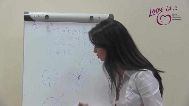 16 СИЖ Керимова С Секреты ид жен4 7