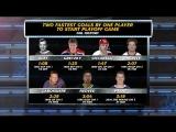 NHL Tonight: Lightning Game 3 win May 2, 2018