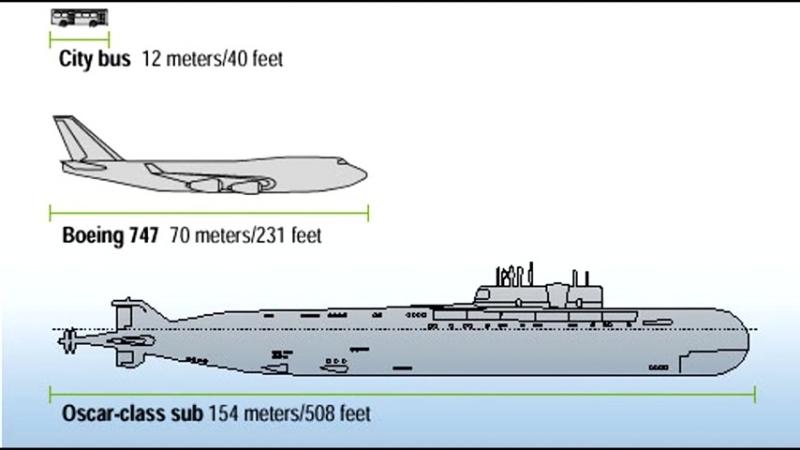 Атомные подлодки (АПЛ) проекта 949А Антей