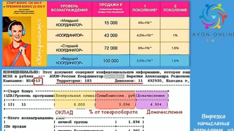 МАРКЕТИНГ ПЛАН ЭЙВОН 2018 (краткий 5 мин) (1)