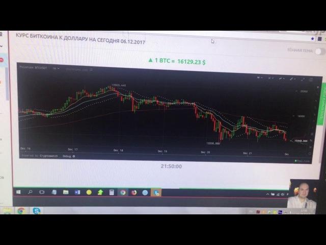 Криптоинвестор / дек 2017 особенности