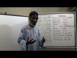 Let's Speak Arabic Unit Two, Lesson 7 Talking about Mealtimes