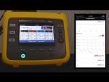 Монитор силы Fluke 3540 FC трехфазный-Обзор продукта NKpribor.ru