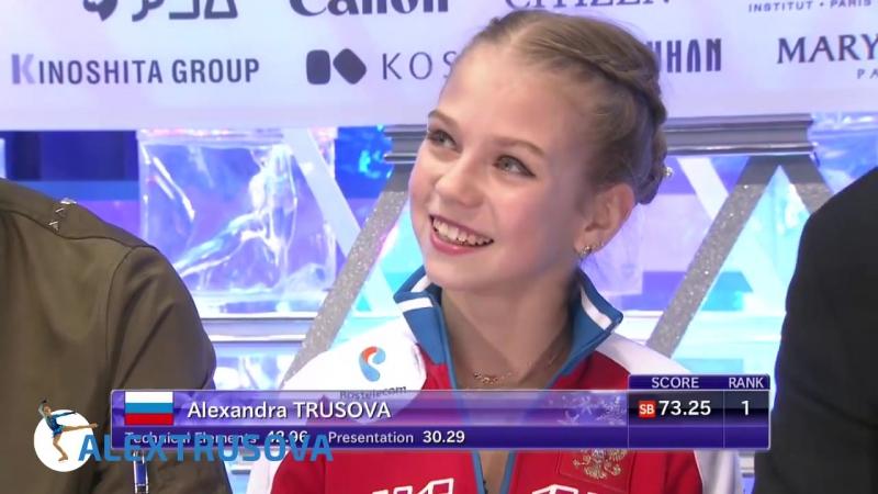 Саша Трусова