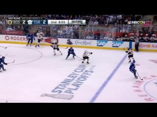 Game 3,Round 1,Period 2,Boston Bruins-Toronto Maple Leafs