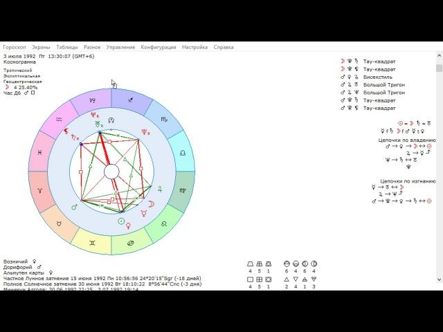 Настройка и обзор программы Zet - 9. Натальная карта