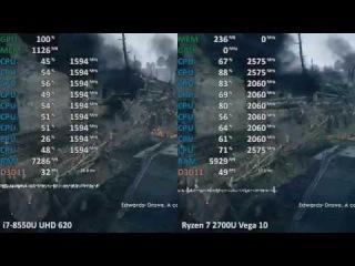 AMD Ryzen 7 2700U Vega 10 vs Intel i7-8550U UHD 620