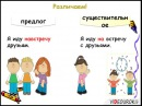 Правописание производных предлогов , зад. № 13 ЕГЭ . 7- 11 классы .