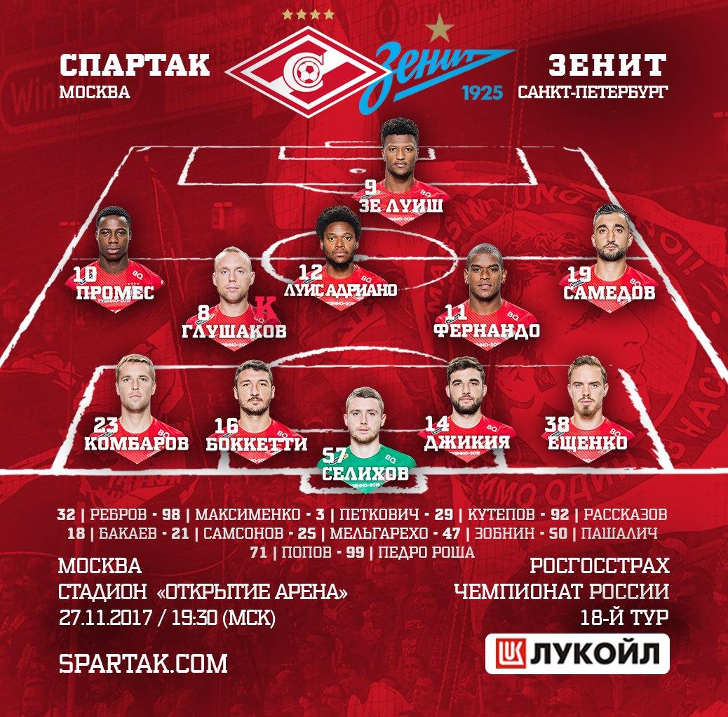 Состав «Спартака» в матче с «Зенитом»