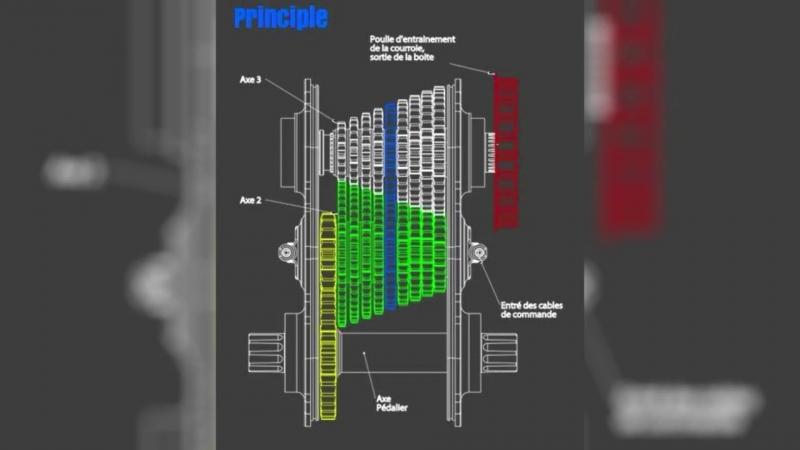 Effigear gearbox