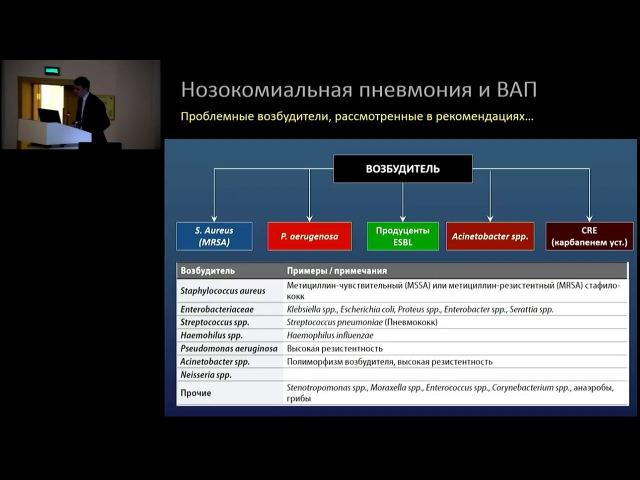 Нозокомиальная пневмония в ОИТ – современный взгляд 27.05.17 Кузьков В.В.