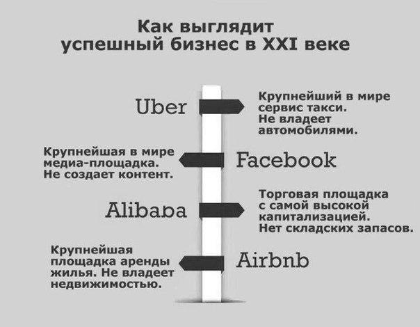 Бизнес в 21 веке  🌐https://lider.by/shkola-biznesa  #Лидер #курсы #обу