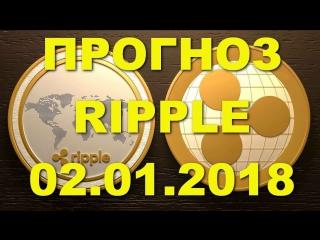 Xrp⁄usd — рипл ripple прогноз цены ⁄ график цены на 2.02.2018 ⁄ 2 января 2018 года