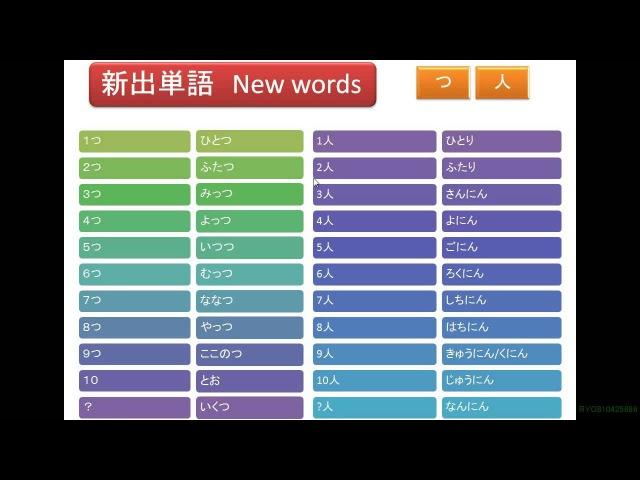 урок 0-7: счет вещей и людей 日本語学習 『物・人の数え方練習』 0-7 Let's learn japanese