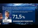 Шок! Киселев сказал правду! Грудинин 71,5% (Перепост)