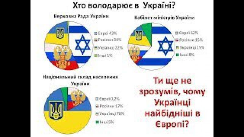 Украина в жидовской оккупации - Документальный фильм о непростой судьбе » Freewka.com - Смотреть онлайн в хорощем качестве