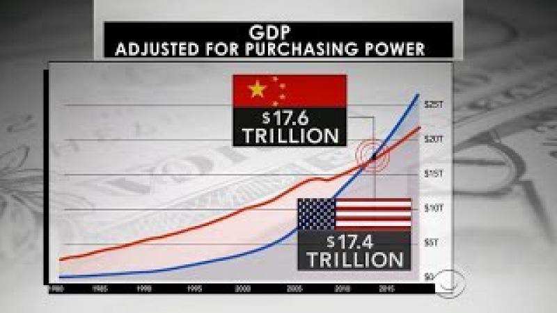 China surpasses U S as world's largest economy