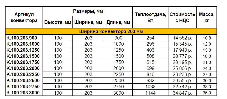 Прайс EVA K.100.203 ширина 203 мм, высота 100 мм