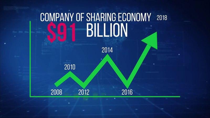Meet Syntera the World's First Sharing