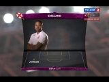 Чемпионат Европы 2012 г. Часть 7