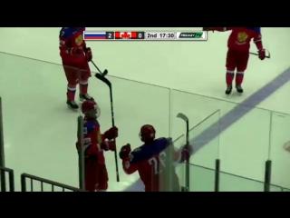 Мировой Кубок вызова. Россия U18 - Канада Восток - 5:1