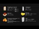 Денис Семенихин. САХАР. Сколько глюкозы мы употребляем. Как это влияет на наш организм.