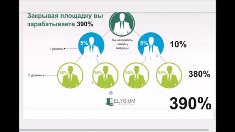 Презентация возможностей в компании Elysium 24.07.2017