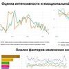 Big Data Indicators