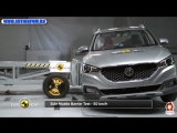 Краш тест MG ZS 2018