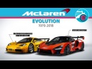 The Evolution Of McLaren Road Cars (1970-2018)